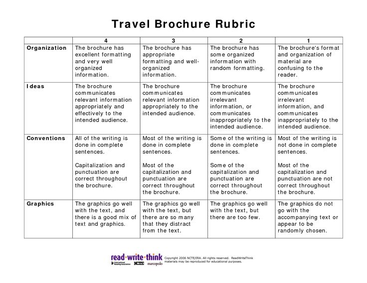 brochure template for kids - travel brochure rubric pdf picture teaching pinterest