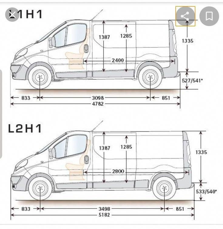 It S Exciting Have A Look At These Five Tips And Hints All In Regards To Vanlifeshower In 2020 Vauxhall Vivaro Camper Renault Trafic Camper Van Conversion Diy