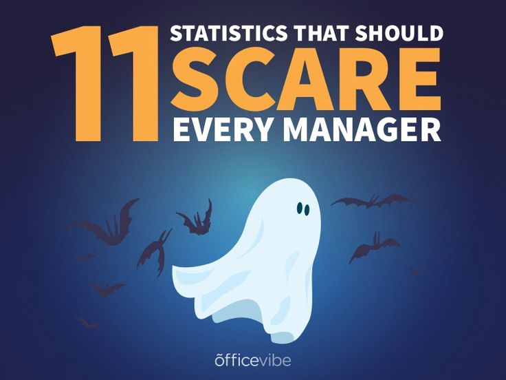 Every manager's worst nightmare is having employees that aren't engaged. Here are 11 statistics that should scare every manager. Content by Officevibe, the sim…