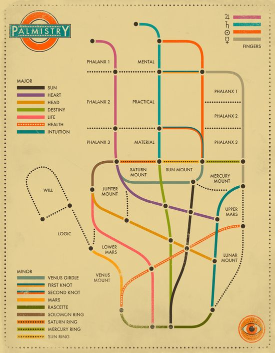 Poster | PALMISTRY - SUBWAY STYLE von Jazzberry Blue | more posters at http://moreposter.de