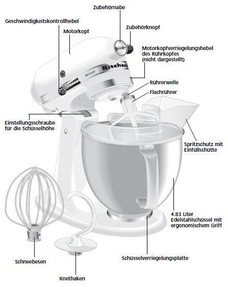 Amazon.de: KitchenAid Küchenmaschine Artisan weiß 5KSM150PSEWH ...