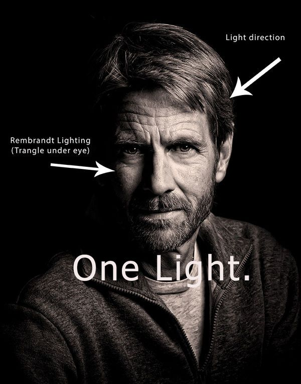 Rembrandt lighting Tuto.