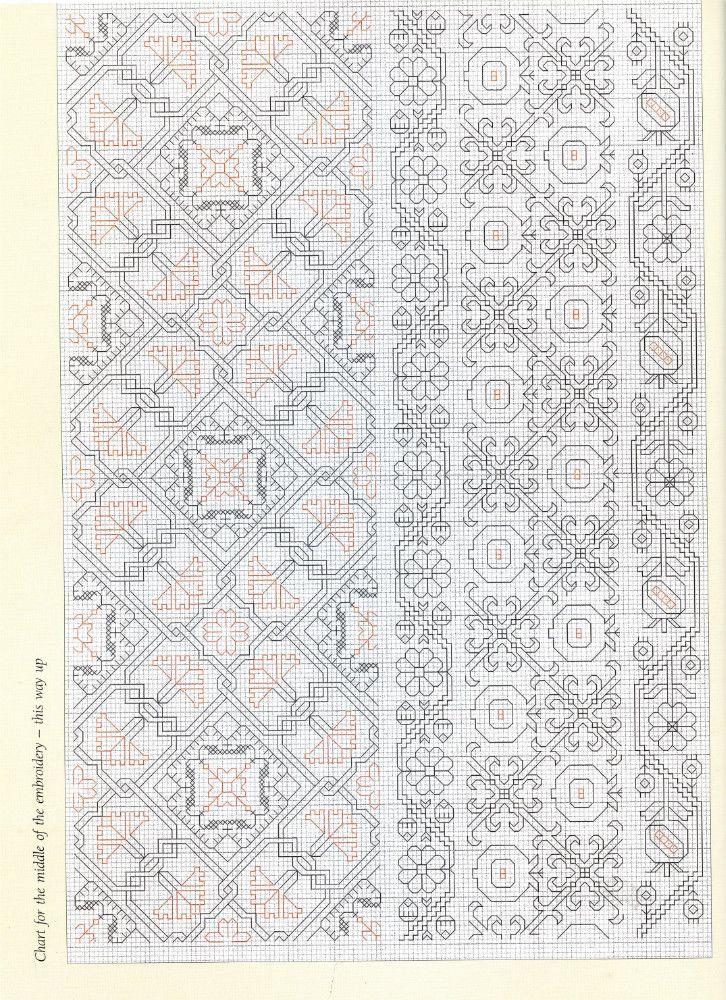 Best blackwork embroidery designs etc images on
