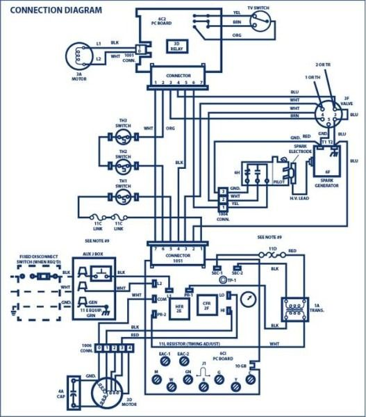 electrical wiring diagrams industrial  intior lights wiring
