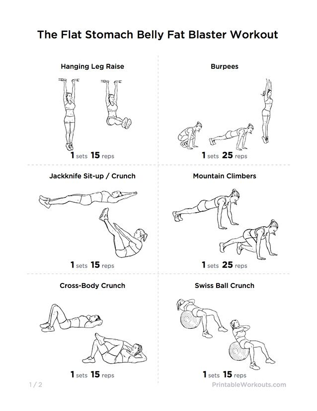 The 20 Minute Flat Stomach Belly Fat Blaster Exercise Plan | Printable Workouts
