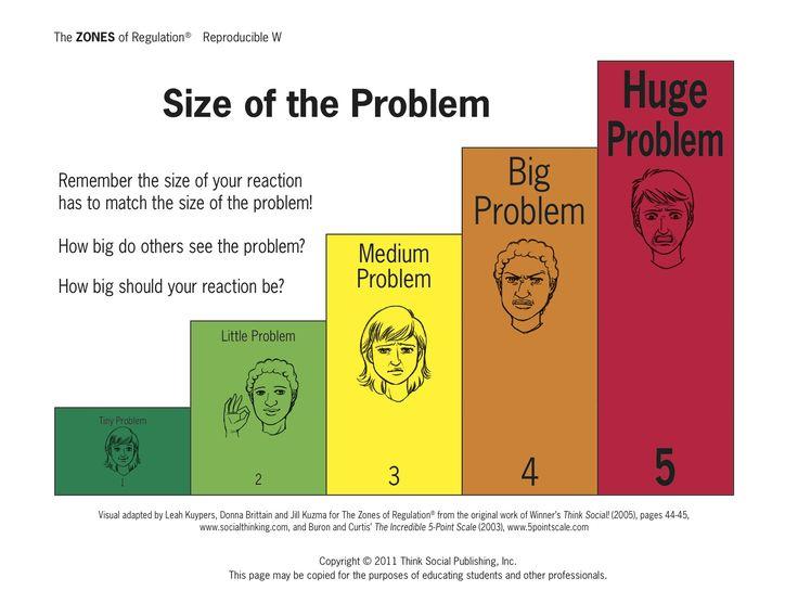 Zones of Regulation - Mrs. Cox's Behavior Management Tools                                                                                                                                                                                 More