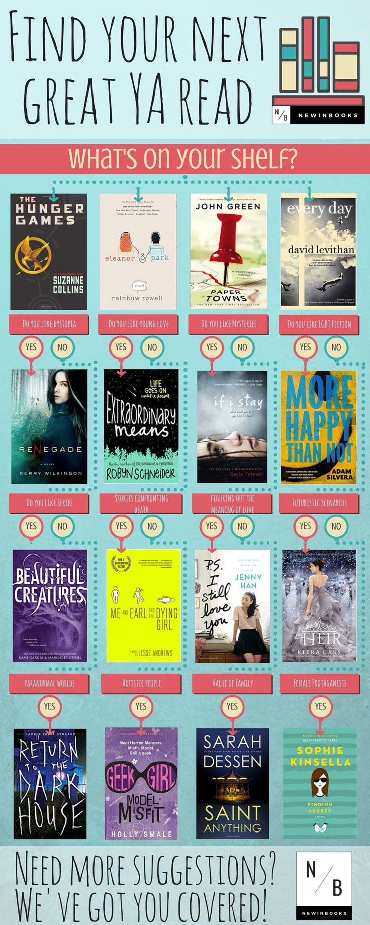 Which New Books for Teens Should You Read Next?   NewInBooksNewInBooks