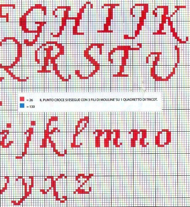 17 migliori idee su alfabeto corsivo su pinterest for Alfabeto punto croce grande