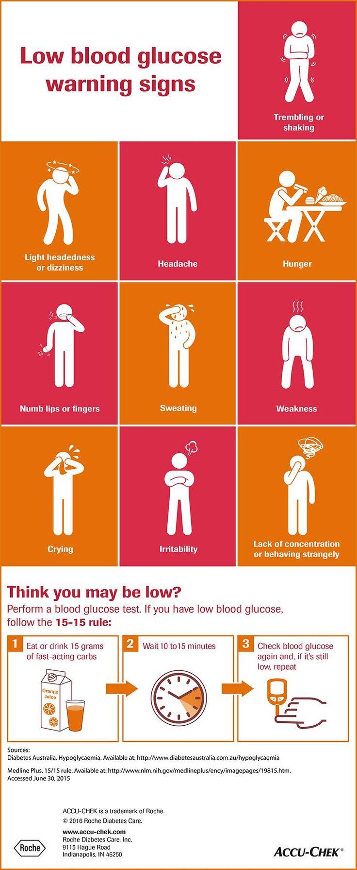 Symptoms Of Lower #blood Sugarsymptoms Of Lower Blood