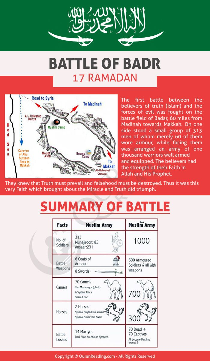 Battle in which prophet took part. And the day my beloved was born. Subhanallah. ❤