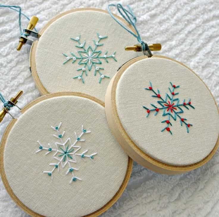 DIBS! I'm claiming this idea for the ornament exchange... Unless someone else is doing it. In that case