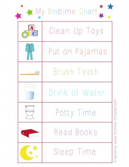 potty time chart