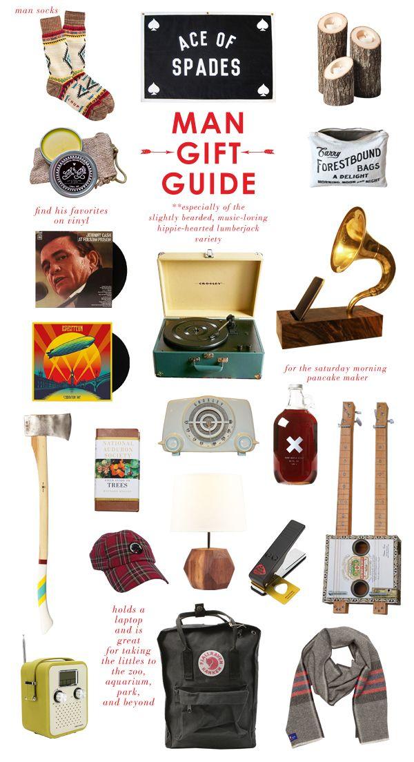 man gift guide