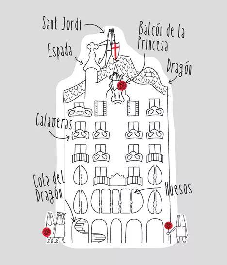 ¿Sabías que en Casa Batlló se esconde la leyenda de Sant Jordi?