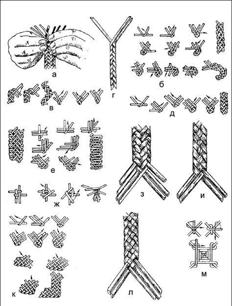 WICKERWORK / Tecelagem: casca de bétula, palha, junco, vime ou outros materiais