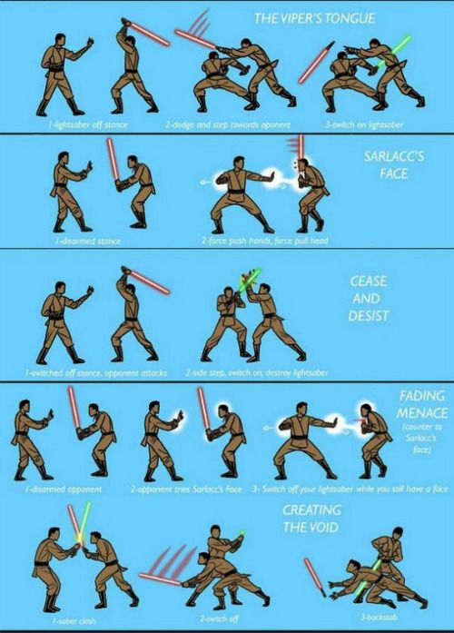 Lightsaber Fighting Forms | sith lightsaber