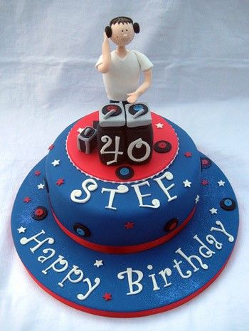 Best Cake Mixer Uk