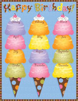 Make each cone a month and add a scoop for each child with a birthday in that month.