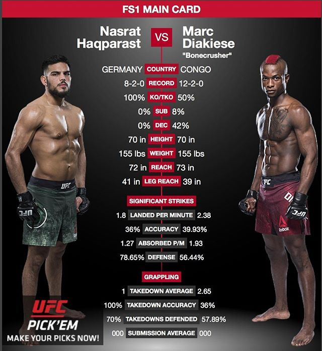Don T Miss This Fight At Ufc Hamburg Nasrat Haqparast Nasrat Mma