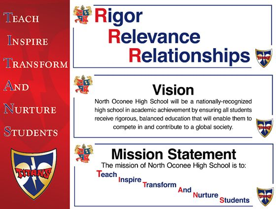 creating a vision statement school