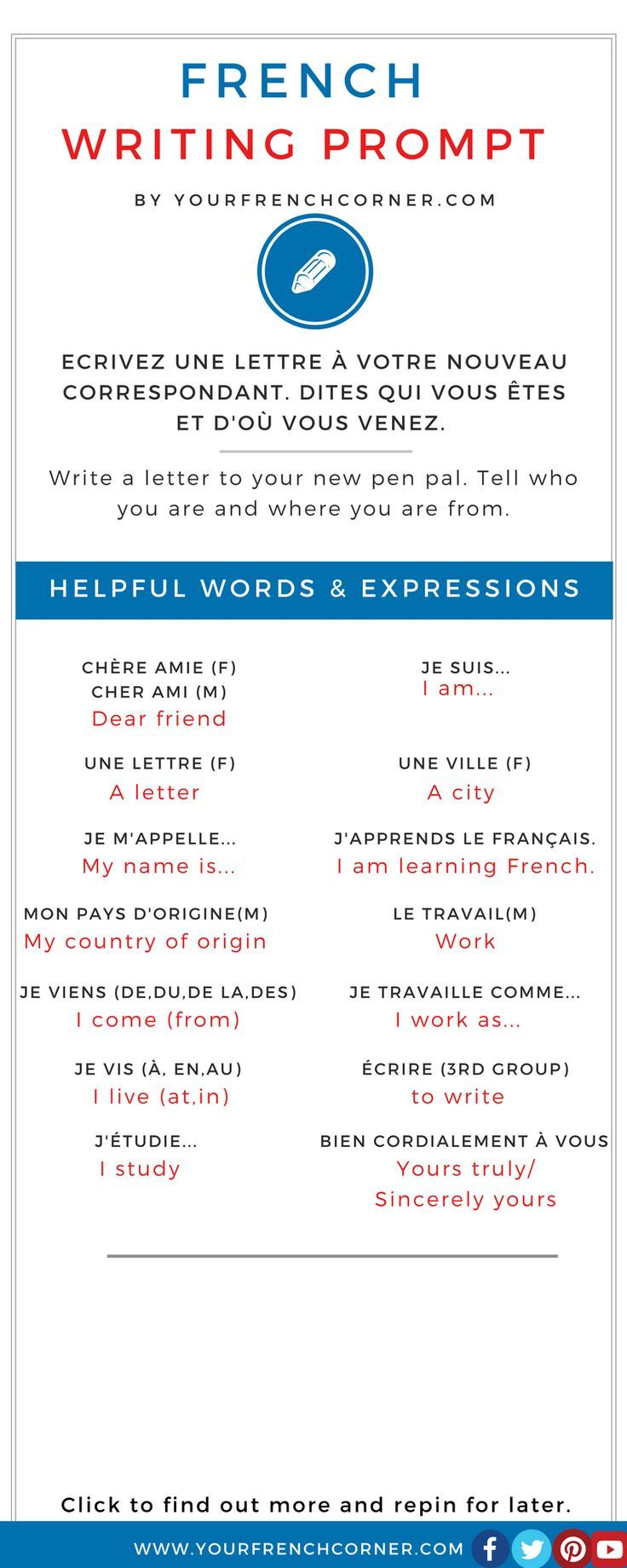 gcse french vocabulary list pdf