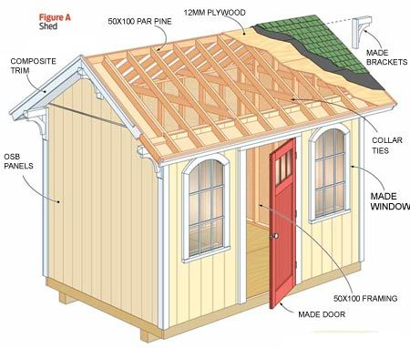 Home Dzine Build A Wendy House Blikkiesdorp