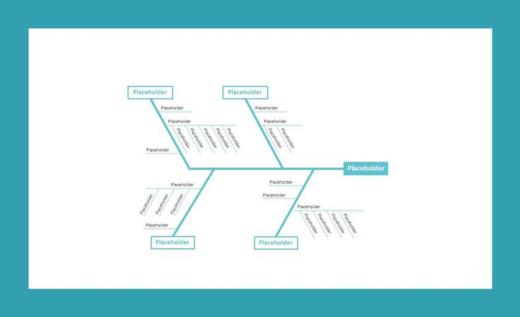 Our fishbone diagram is perfectly useful to visualize cause and effect in your presentation.