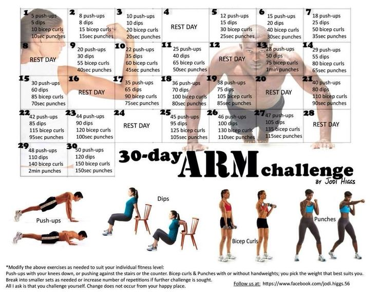 30 Day Challenge - Arms