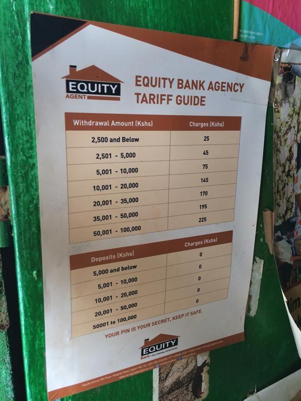 Signs at Francis Irungu's rural banking agency