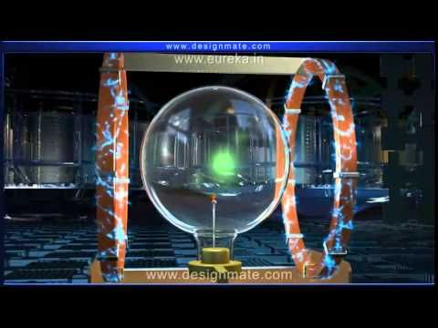 3D Eğitim Fen Bilimleri Ders Seti