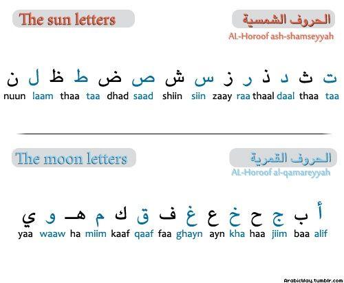 Sun & Moon Letters