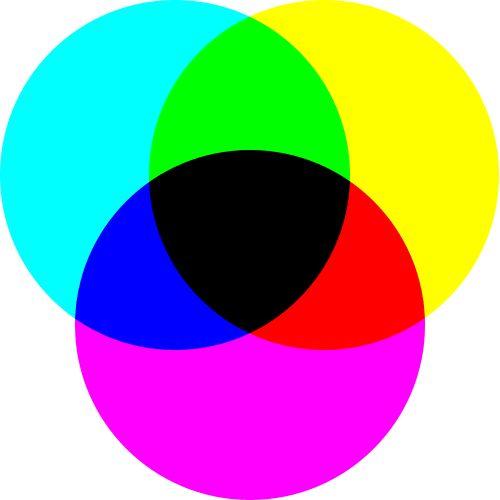 SubtractiveColorMixing - Modelo de color CMYK - Wikipedia, la enciclopedia libre