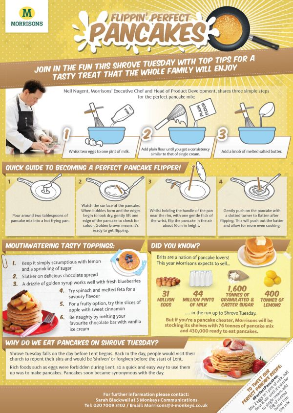 How To Make Perfect Pancakes How To Flip A Pancake