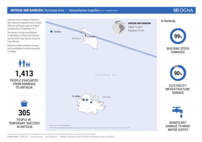 Antigua and Barbuda: Hurricane Irma – Humanitarian snapshot (as of 11 September 2017) #OCHAVIU #CRD #hurricane #map