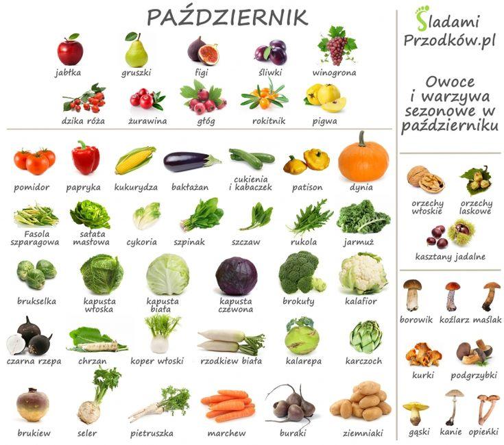 Owoce i warzywa sezonowe w październiku – Śladami Przodków