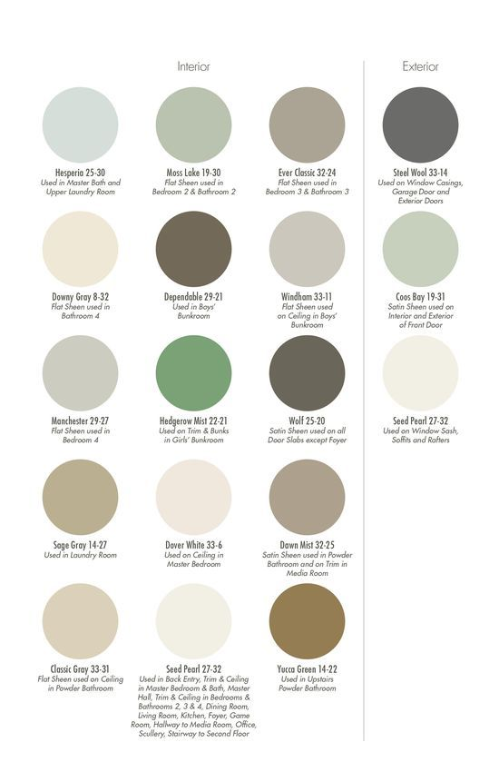 Color Scheme Ideas For Home : 140 best cottage color palette images on pinterest