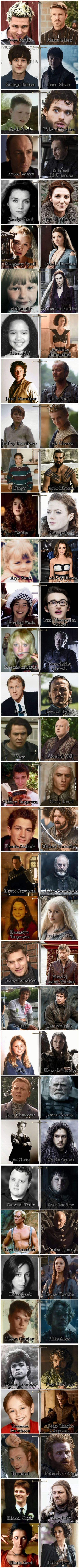What 35 'Game Of Thrones' Actors Looked Like When They Were Young