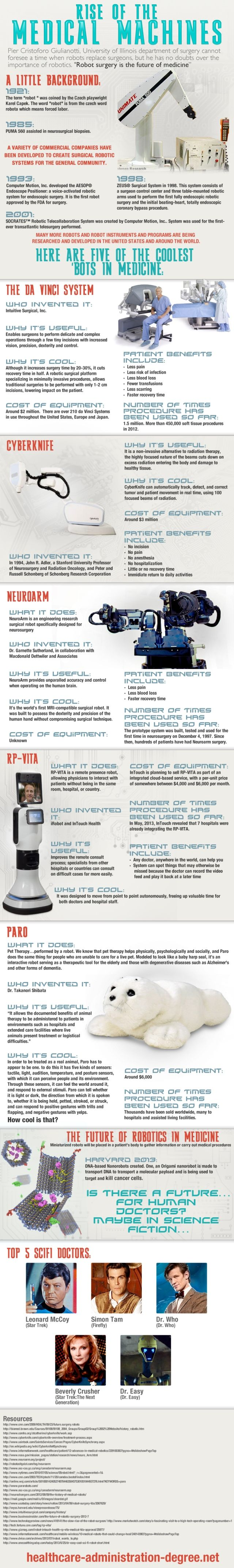 Medical Robot Infographic- This infopgraphic provides background information about robotics used in the medicine world. Learning about the technologies used for good in the health industry can help students learn the benefits from these technologies. -Isabel
