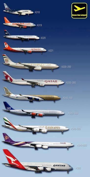Airbus, flown on most of them EXCEPT for the Big Mama A380 and the A340 variants...Don't think I've been on that one.  Definitely want to fly a 380 for my next trip back to Germany.