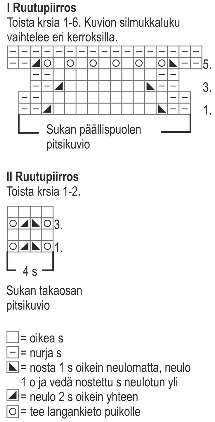 Naisen pitsineulesukat Novita 7 Veljestä | Novita knits