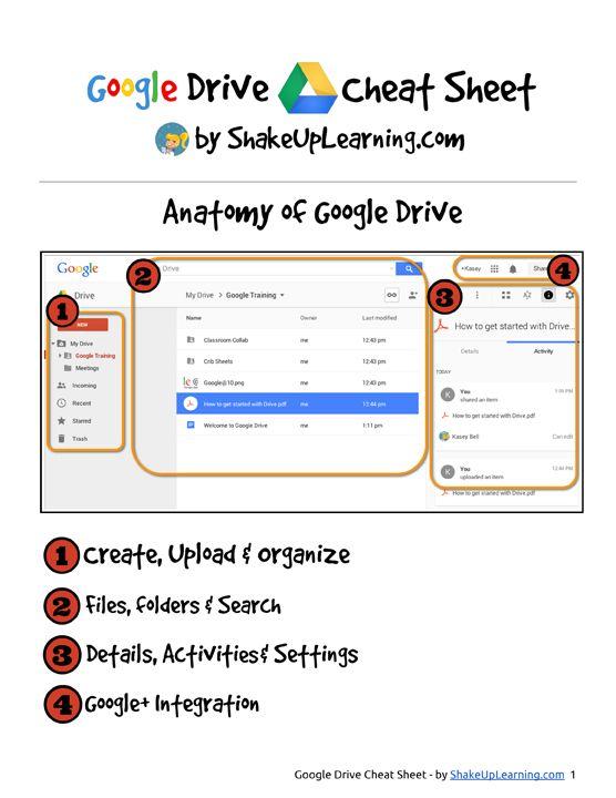 52 best Google Drive images on Pinterest Google classroom