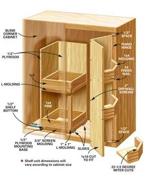 1000 images about blind corner cabinet organization on for Corner cupboard kitchen storage ideas