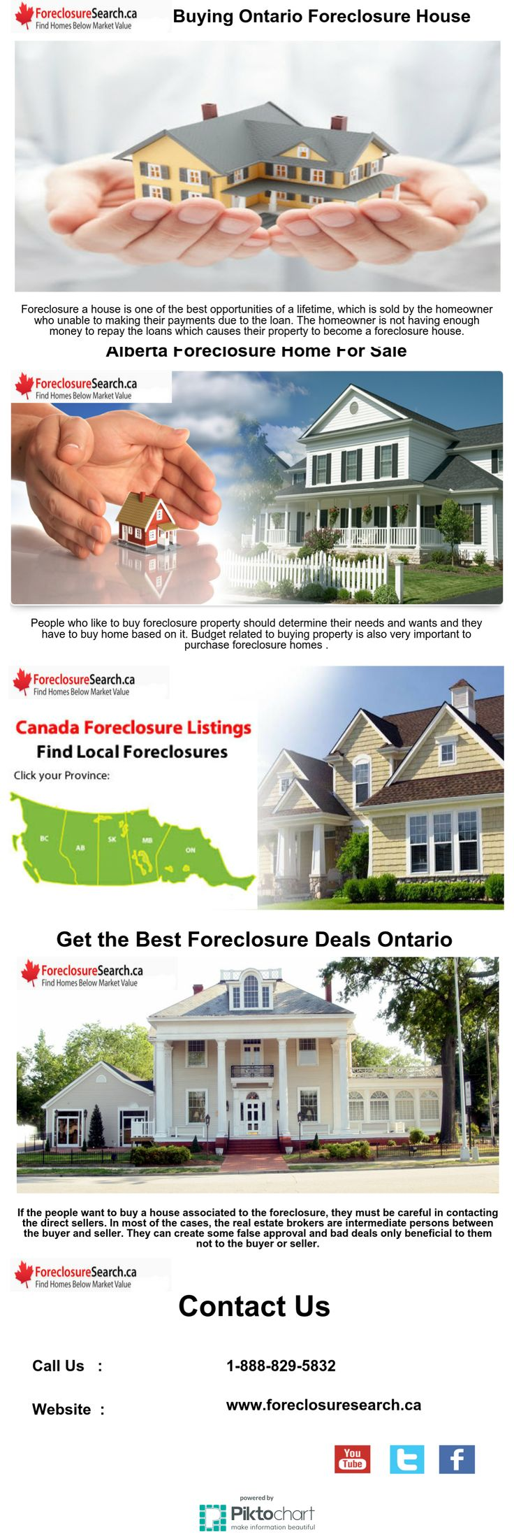 Awesome Is Buying Foreclosed Homes A Good Idea Vignette - Home ...