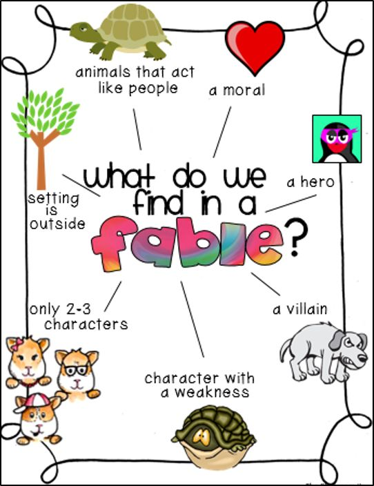 Teaching fables and folktales is specifically referred to in the Common Core standards. Here is an anchor chart to help students recognize traits of fables