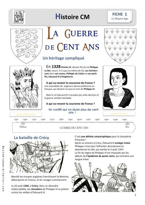 La guerre de cent ans Qui va devenir le nouveau roi? Philippe de Valois(francais) ou Édouard III (anglais)