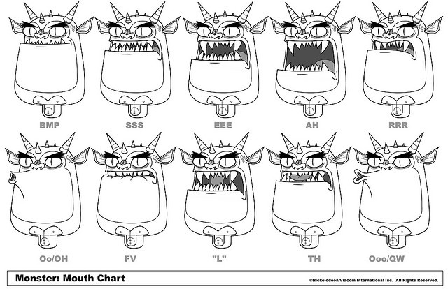 duke mouth chart