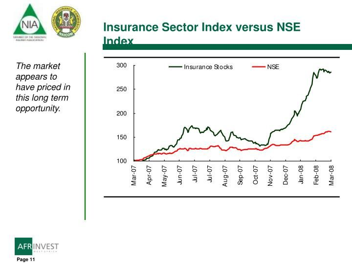 Ppt Nigerian Insurance Market Capital Market