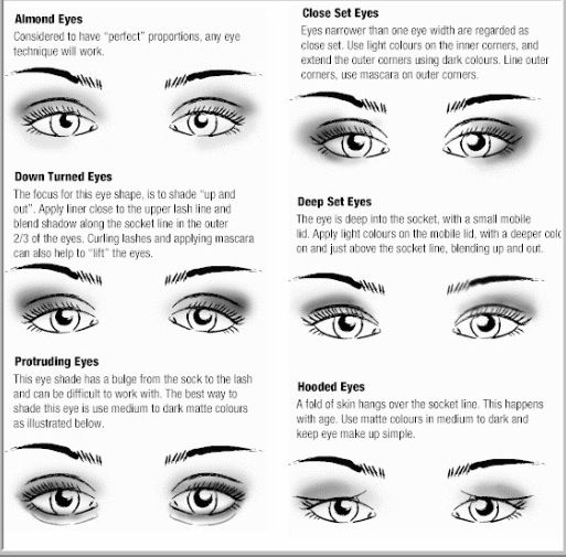 31 best makeup for downturned and hooded eyes images on pinterest eye guide eye makeup tipsmakeup ccuart Gallery
