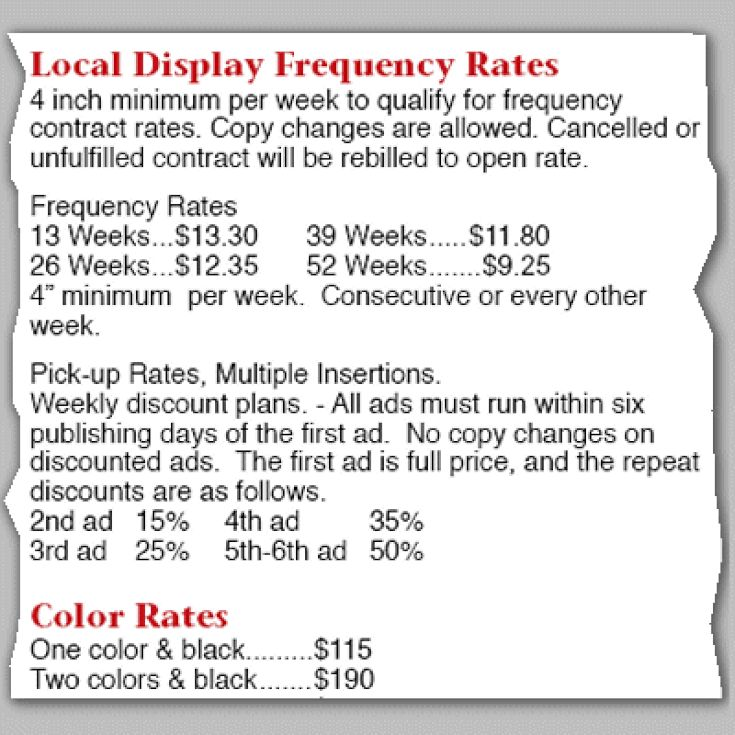 Understanding Advertising Rate Cards: Frequency Discounts On Display Ad Rates