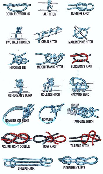 Survival outdoor skills: PARACORD & KNOTS (I keep paracord in my geopack and often put a survival bracelet in a good cache).